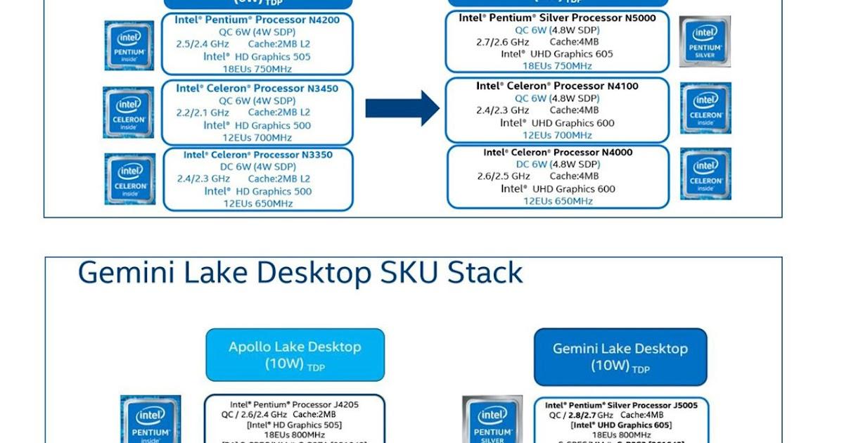 Intel Gemini lake energy-saving office artifact:Beelink Gemini X