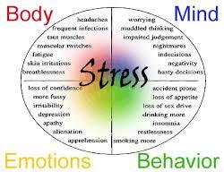 what depression symptoms