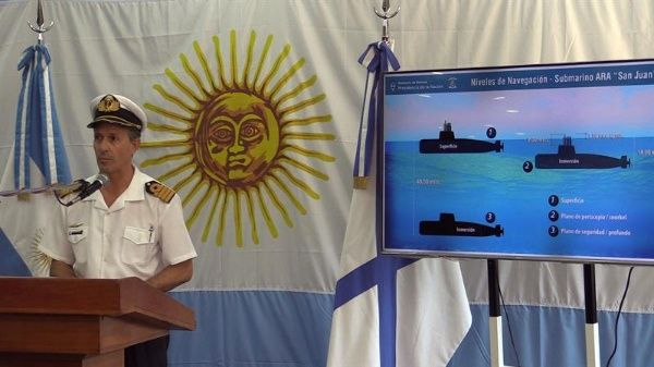 Objetos rastreados en Argentina no corresponden al ARA San Juan