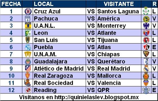 Quinielas.lev: Resultados de La Quiniela Ganagol 171 de ...
