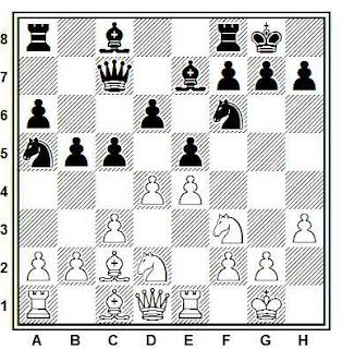 Posición de la partida de ajedrez Isaac Boleslavsky vs. Paul Keres, Torneo de Candidatos, Zurich 1953