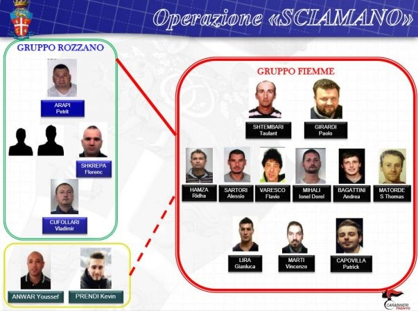 Albanian-Italian cocaine gang demolished in Italy, at least 18 persons arrested