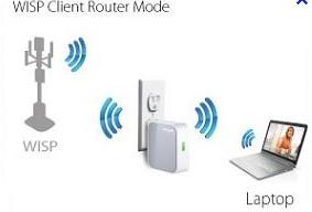 <span>My <b class=sec>WIFI</b> Router - Télécharger</span>