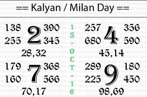 Satta Matka .Com Lucky Number Chart [15-OCT-2016]