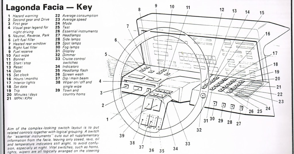 Tamerlane's Thoughts: Aston Martin Lagonda CRT dash key