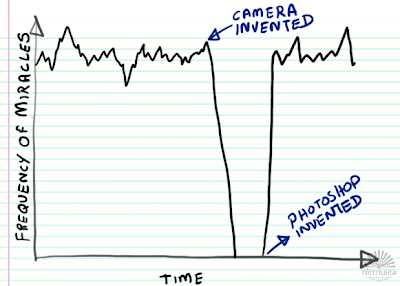 Funny Miracles Frequency Chart Joke Picture - Camera Photoshop Invented