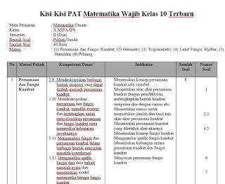 Kisi-Kisi PAT Matematika Wajib Kelas 10 Terbaru
