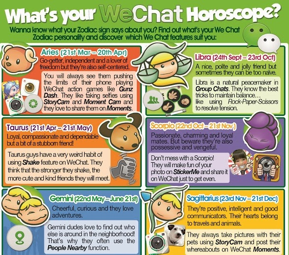 What's your WeChat Horoscope