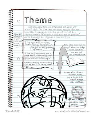 Theme Sketch Notes