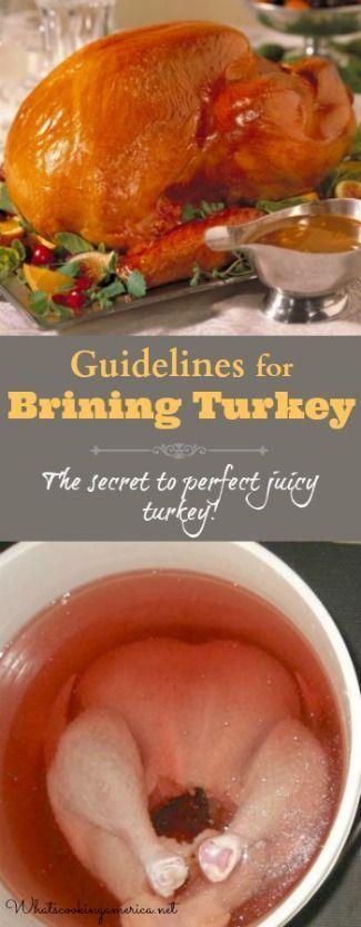 How to Brine Turkey