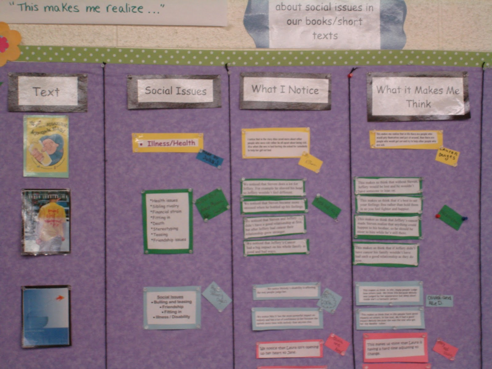 two reflective teachers bulletin boards and charts social issue unit bb