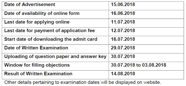 punjab-je-exam-date