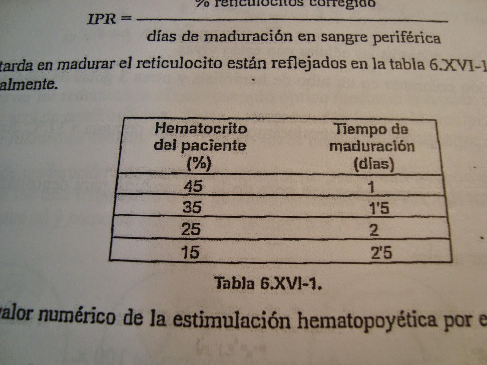 conteo de reticulocitos manual