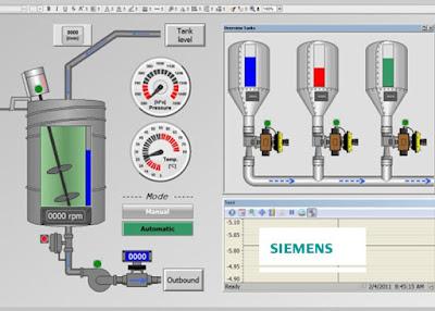 Siemens HMI Softwares