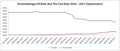 BI Rate Turun (Lagi), Bisakah Pak Agus? (Bagian 2 dari 2 Tulisan, Habis)