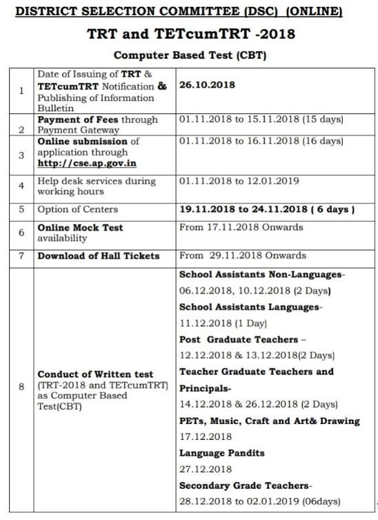 APDSC 2018 Teachers Recruitment Exam Notification Online