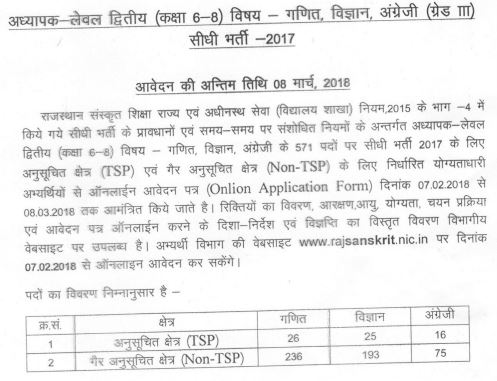 image : Rajasthan Level-II 3rd Grade Teacher (Maths-Science, English) Recruitment 2017 @ TeachMatters