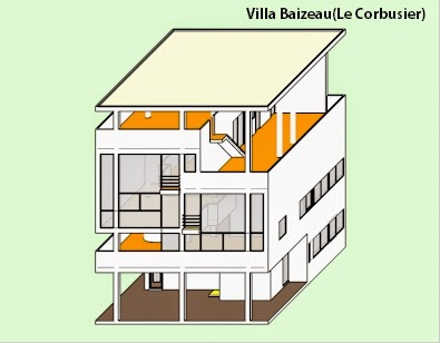 Isometric Projection besides Perspect5 in addition Archicad Tutorials Archicads 3d Views And 3d Documents also Characteristics Of Various Isometrics Cube With Inscribed Circles besides Drawing Midterm. on axonometric projection