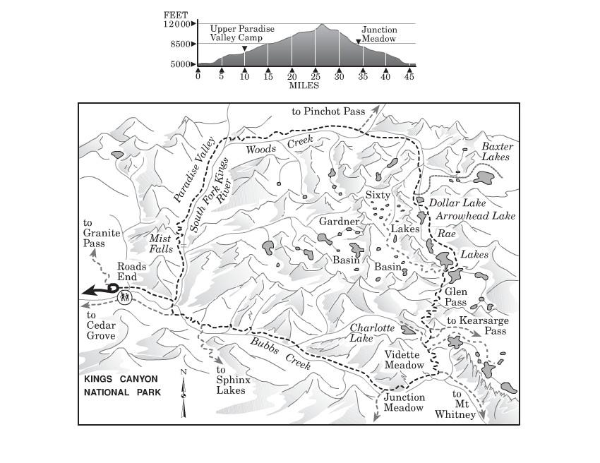 Red Headed Curry: Rae Lakes Loop Hike