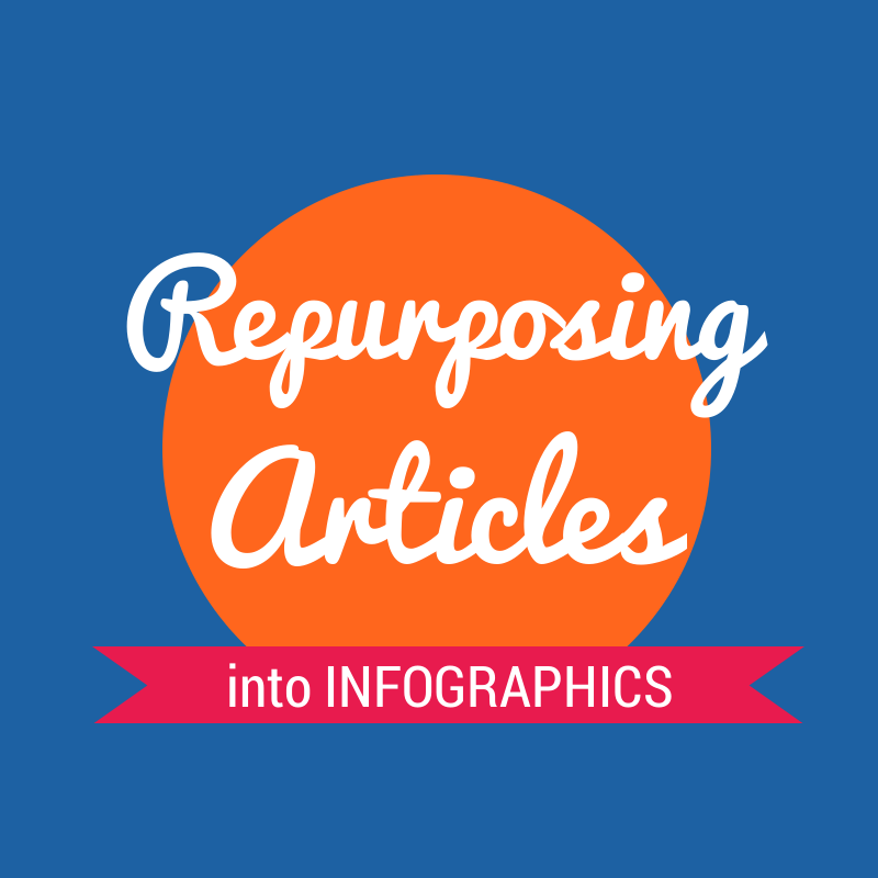 Repurposing Articles into Infographics