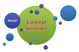 Pengantar Model Pembelajaran Concept Sentence dan Keterampilan Menulis dalam Pembelajaran Bahasa Indonesia