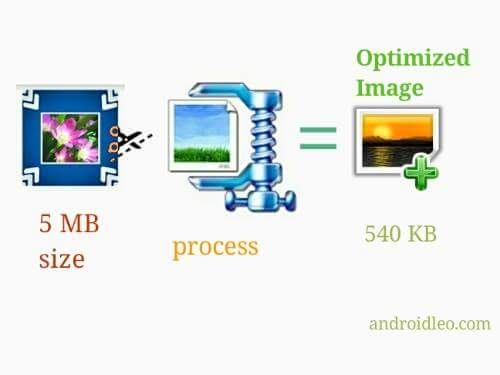 how to compress photos without losing quality