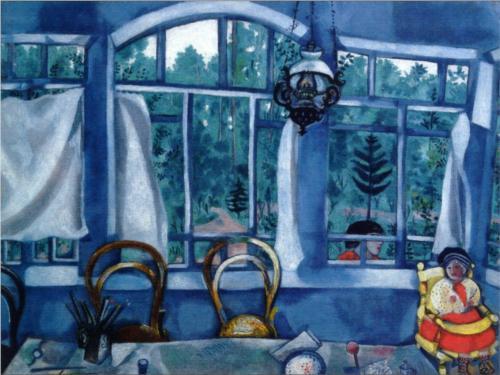 La tana del truciolo sedie thonet nei quadri di chagall - La finestra sul giardino ...