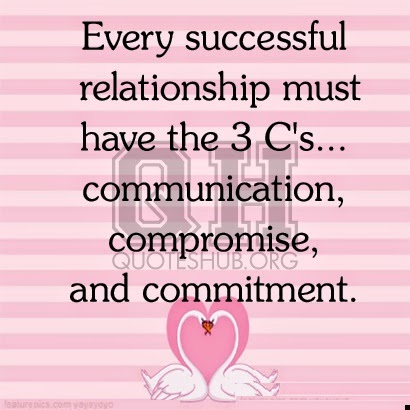 communication is the key to a successful relationship needs