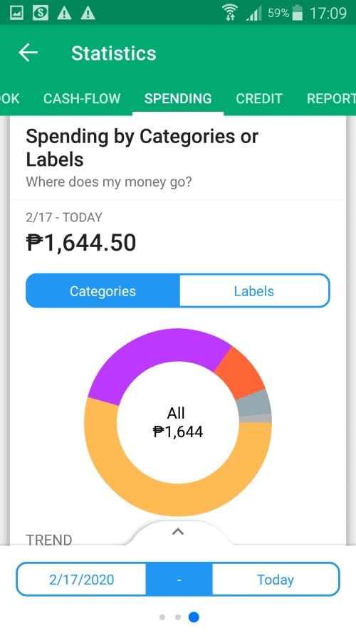 Money tracking app will come in handy for financial planning.