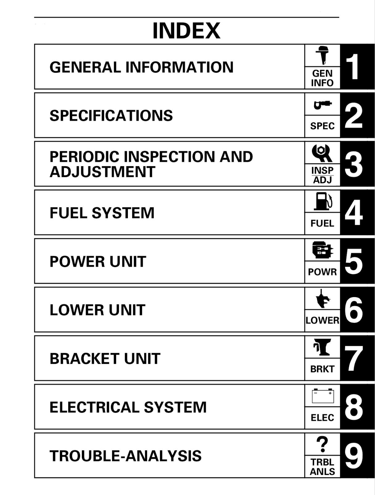 Download Yamaha 50TLR Service Manual: DOWNLOAD Yamaha 50TLR ... on