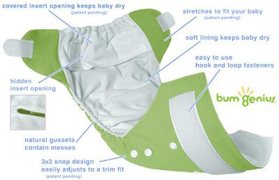 apa itu popok clodi cloth diaper