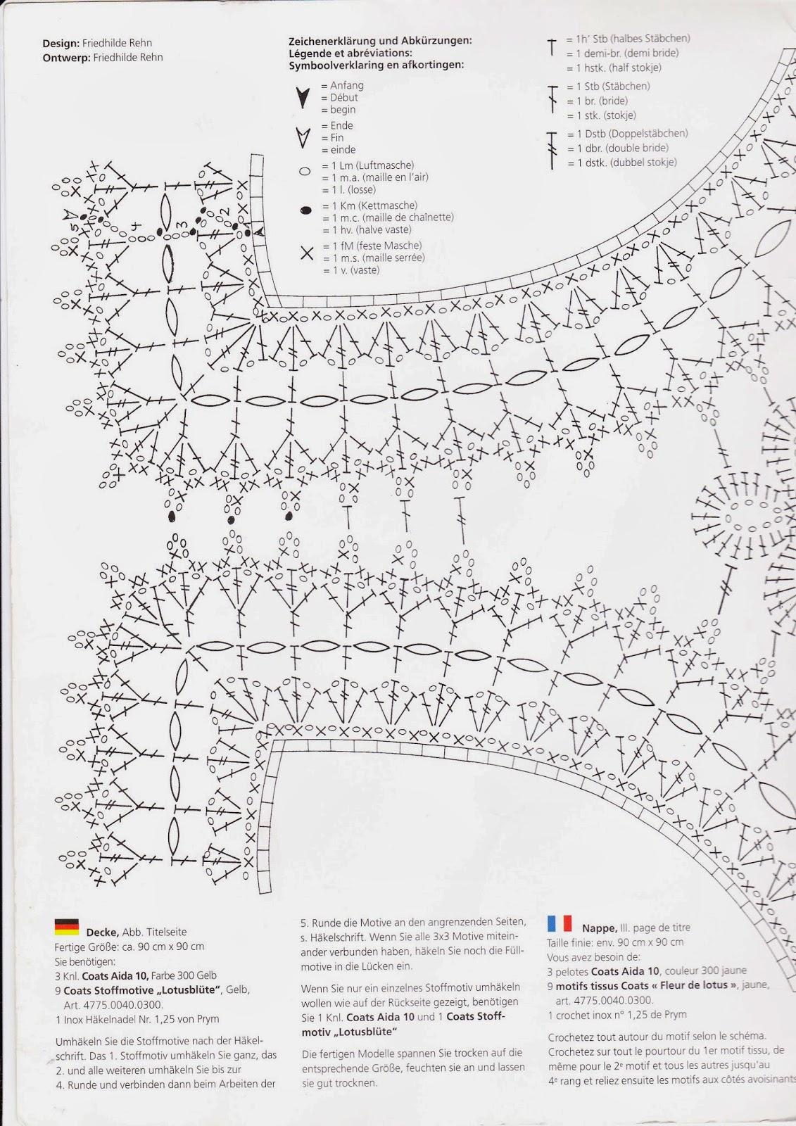 Créations Crochet Mars 2014