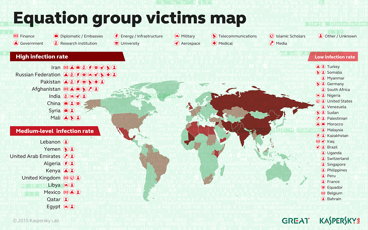 Equator Group Victims