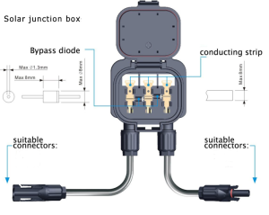 Solar junction Boxes' functions and role