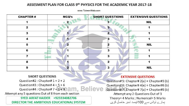 9th Physics Pairing Scheme for 2019 - Matric 9th combination assessment