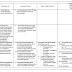Contoh Analisis KI KD VIII IPS SMP/MTS Tema 1-4 Kurikulum 2013