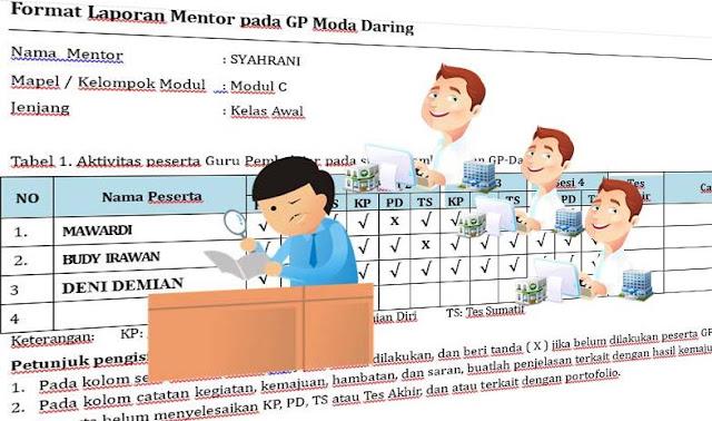 Format Laporan Penilaian Mentor Pada GP Moda Daring