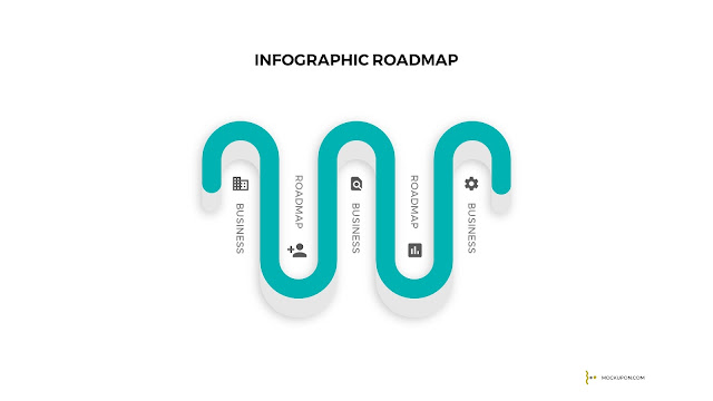 Infographic Business Roadmap Presentation Slide