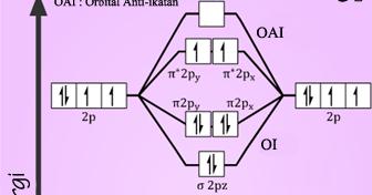 Trik menentukan orde ikatan urip dot info ccuart Images