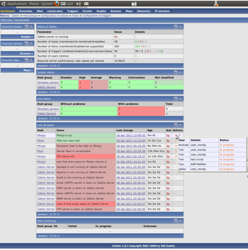 Top 3 Linux Performance Monitoring Tools - Linux notes from