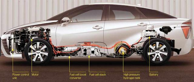 Komponen - komponen pada mobil Fuel Cell Vehicle