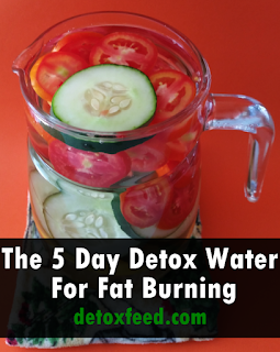 Detox Water For Fat Burning