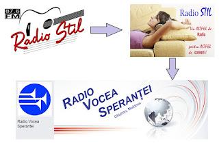 radio_vocea_sperantei_chisinau_Moldova.jpg