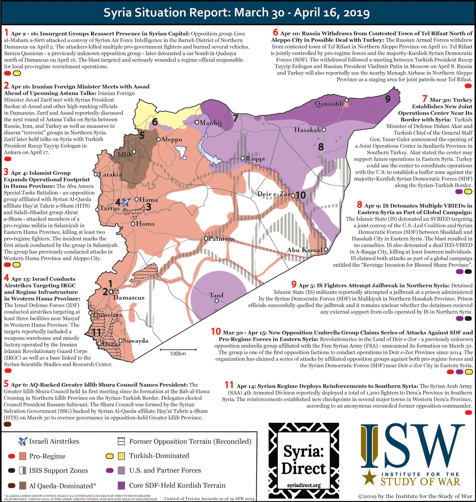 Isw Blog Syria Situation Report March 30 April 16 2019