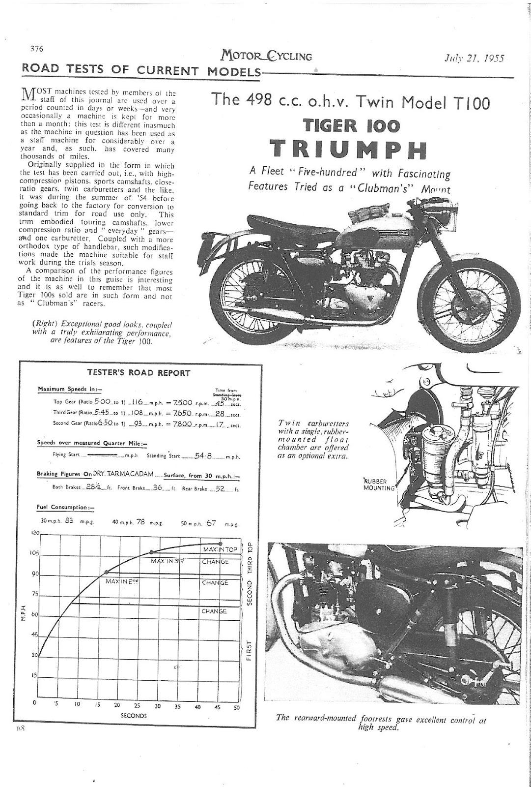 THE ALL ALLOY 500 PRE UNIT TRIUMPHS: Tiger 100 Motor