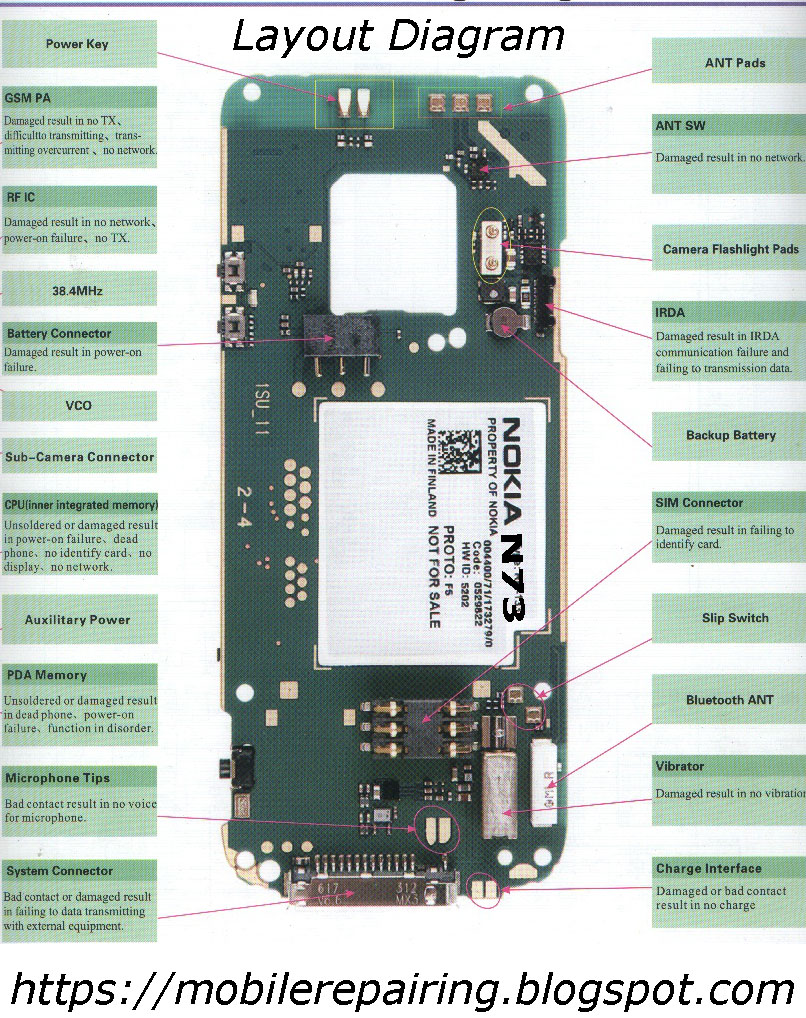 nokia 2690 pcb circuit diagram multimedia nokia5130fullpcbdiagrammotherboardlayoutm1 [ 806 x 1018 Pixel ]