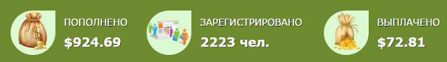 mybigfarm.ru отзывы