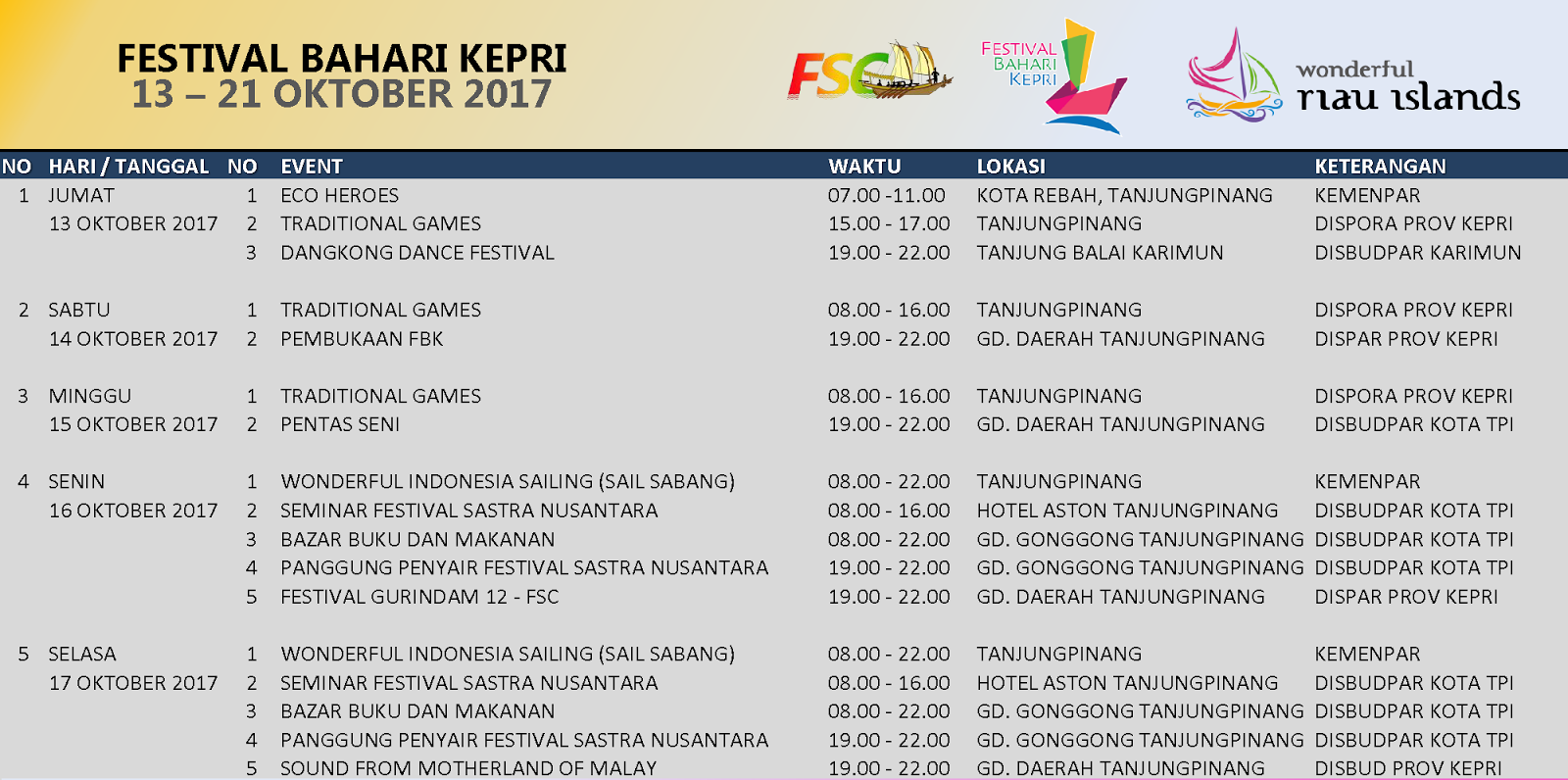 Festival Bahari Kepri 2017