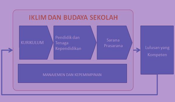 Download Contoh RPP dan KD Aqidah Akhlak MA Kelas XI Kurikulum 2013