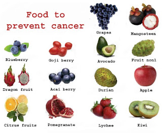 Makanan Sehat Kanker Prostat